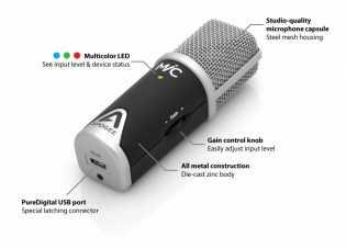 mic96k